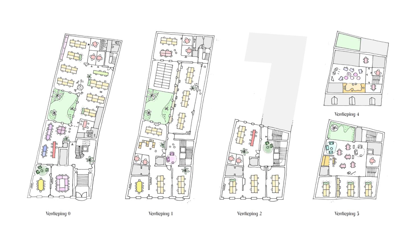 schets-verdiepingen-boardofinnovation.png